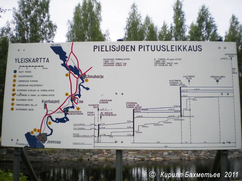 Схема гидротехнических сооружений на реке Пиелисйоки